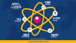 """Más de 1300 alumnos participan del concurso """"Manos a la Ciencia"""""""
