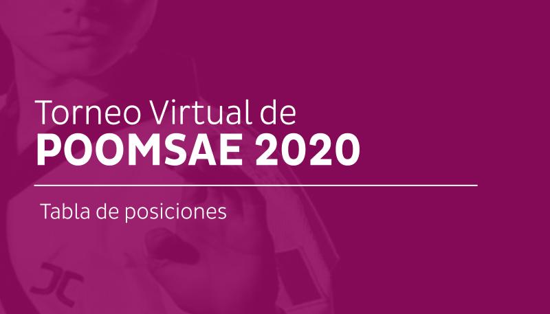 El Nacional de Poomsae coronó a los mejores en la plataforma virtual de la ULP