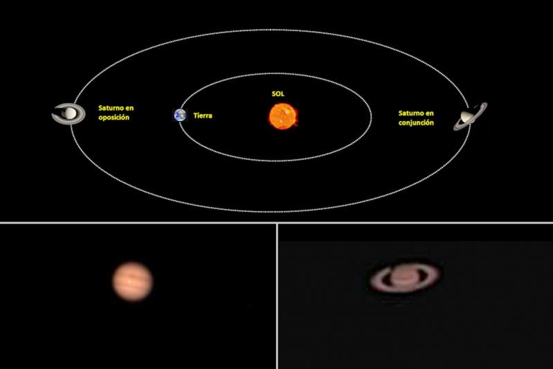 Agosto arrancará con oposición de los planetas Júpiter y Saturno