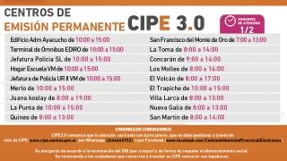Los centros de emisión CIPE están operativos con sistema de turnos previos