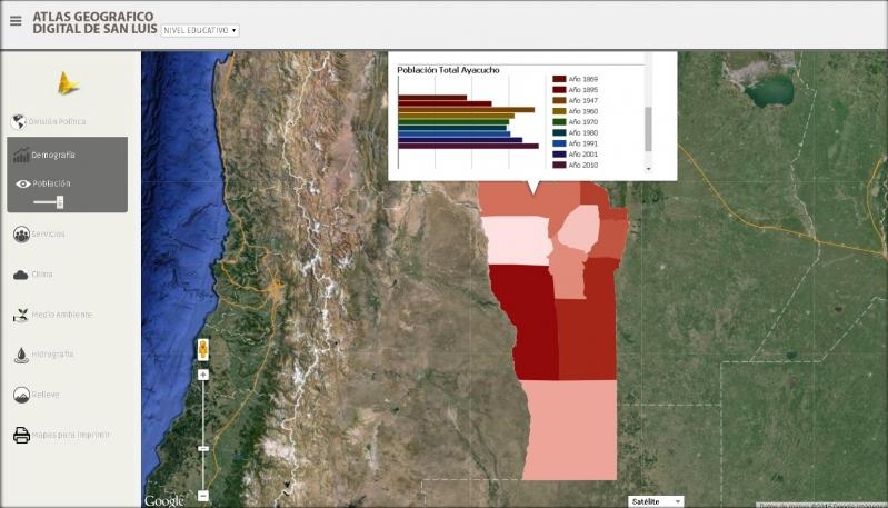 Atlas Digital de San Luis: el trabajo colaborativo como pilar de los avances de la ULP