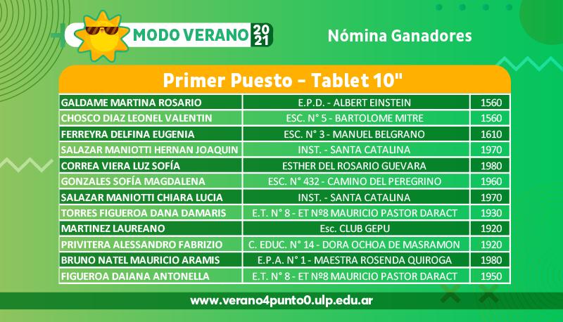 """Conocé a los ganadores del concurso ULP """"Modo Verano"""""""